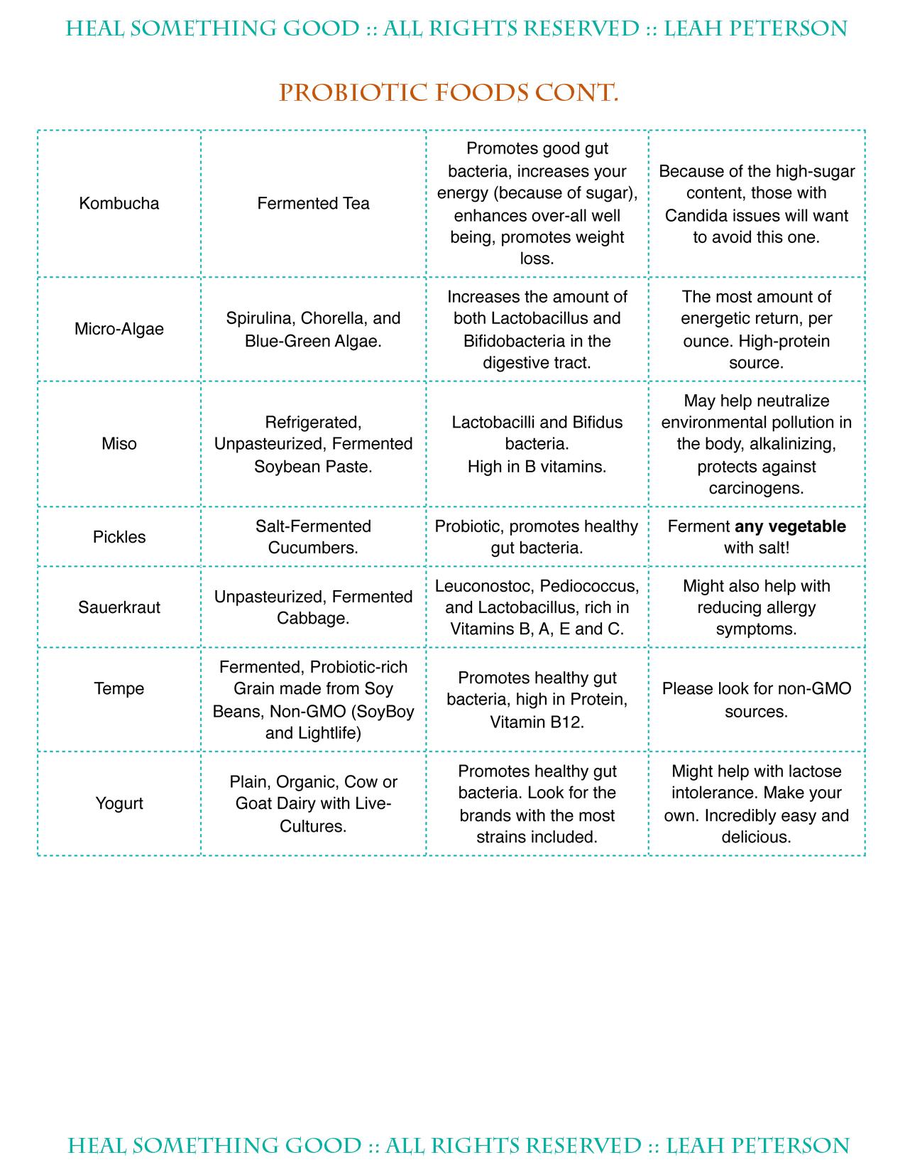Probiotic Foods Cont