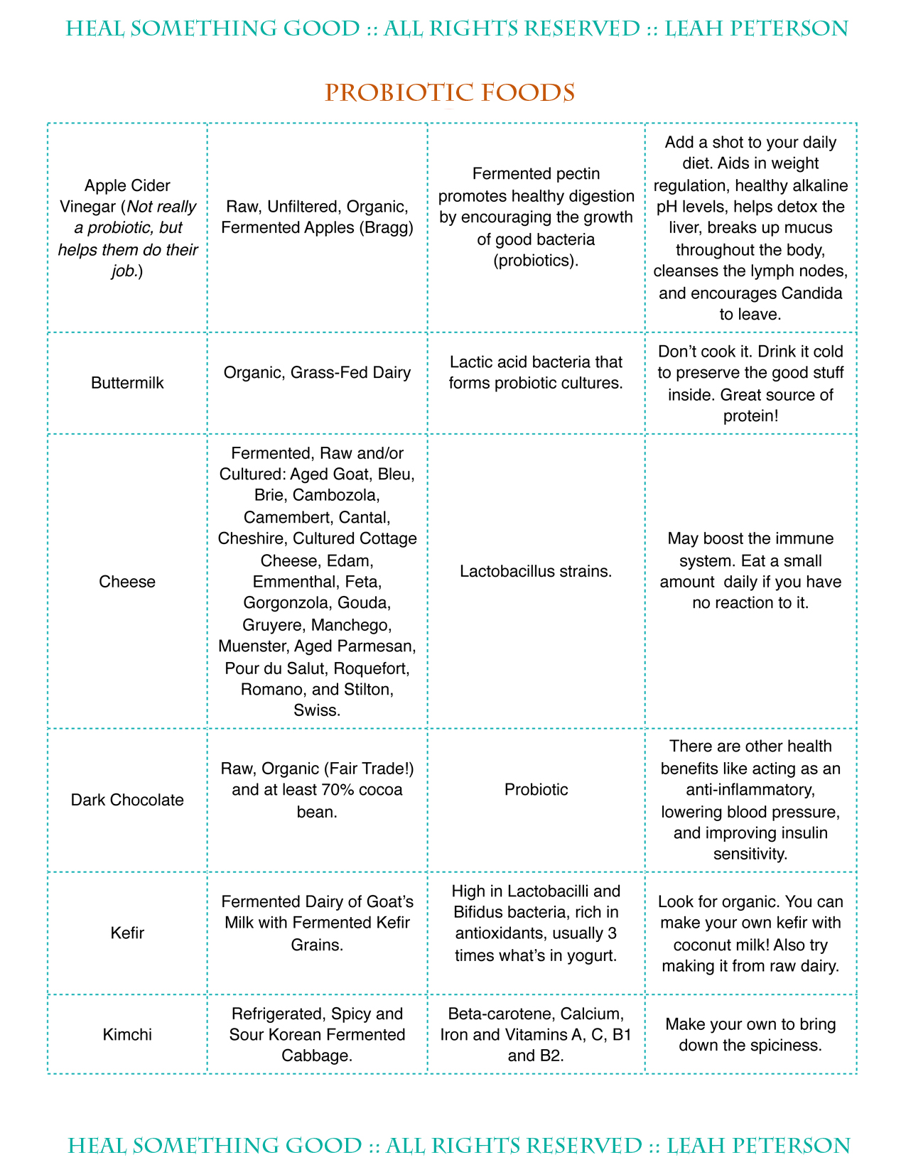 chart – probiotics & fermented foods – heal something good